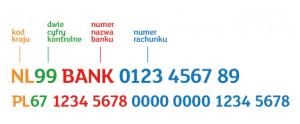 SWIFT kody bankowe
